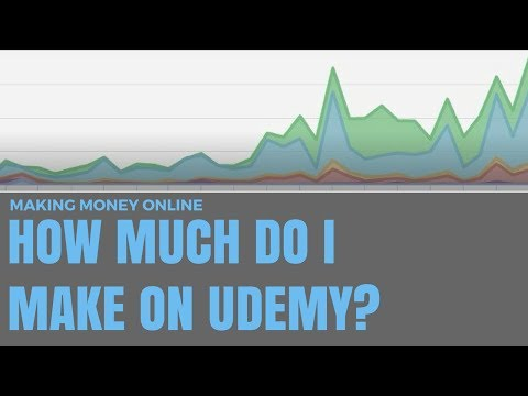 What Is My Udemy Income? Also: Courses, Insights Tab, Revenue Share and More