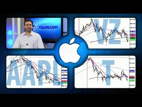 Has Apple (AAPL) Weakness Created Buying Opportunity in Verizon (VZ) and AT&T (T)?