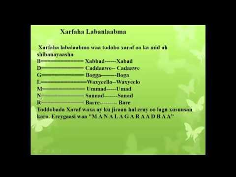 Quruxda Af Soomaaliga/the beauty of Somali Language