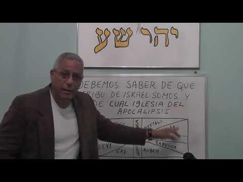 COMO SABER A QUE TRIBU DE ISRAEL PERTENEZCO.  Facilmente