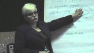 видео РГС: отзывы. Страховая компания
