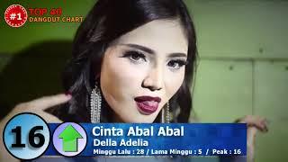 Dangdut Top 40 Chart  (25 September 2017)