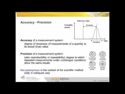 CSP Video Tutorial Unit 6-12 – Data Uncertainty Analysis