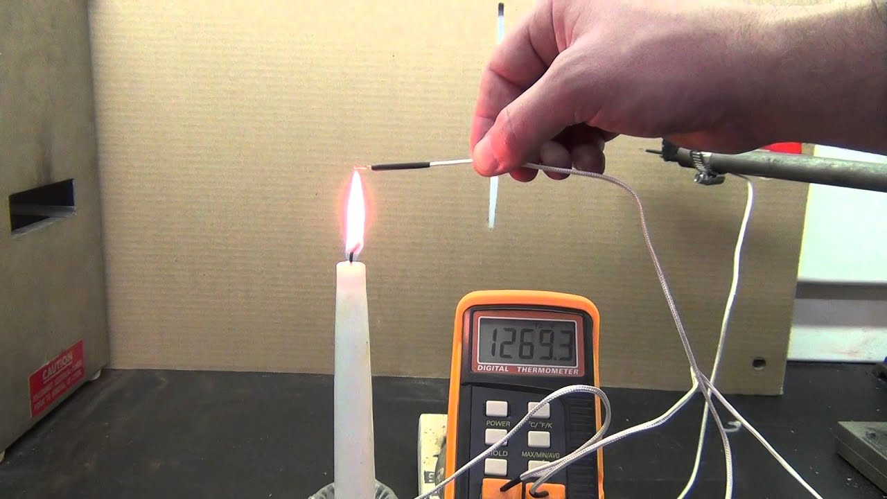Measuring Flame Temperature With Thermocouple