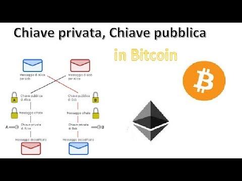 bitcoin chiave privata per la chiave pubblica)