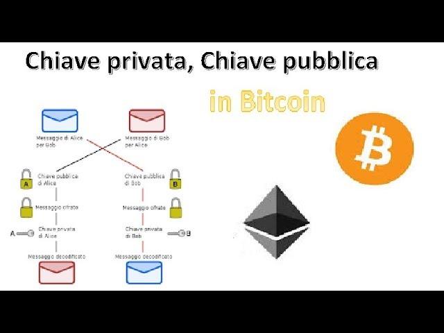 indirizzo bitcoin a chiave privata)
