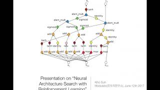 PR-017: Neural Architecture Search with Reinforcement Learning