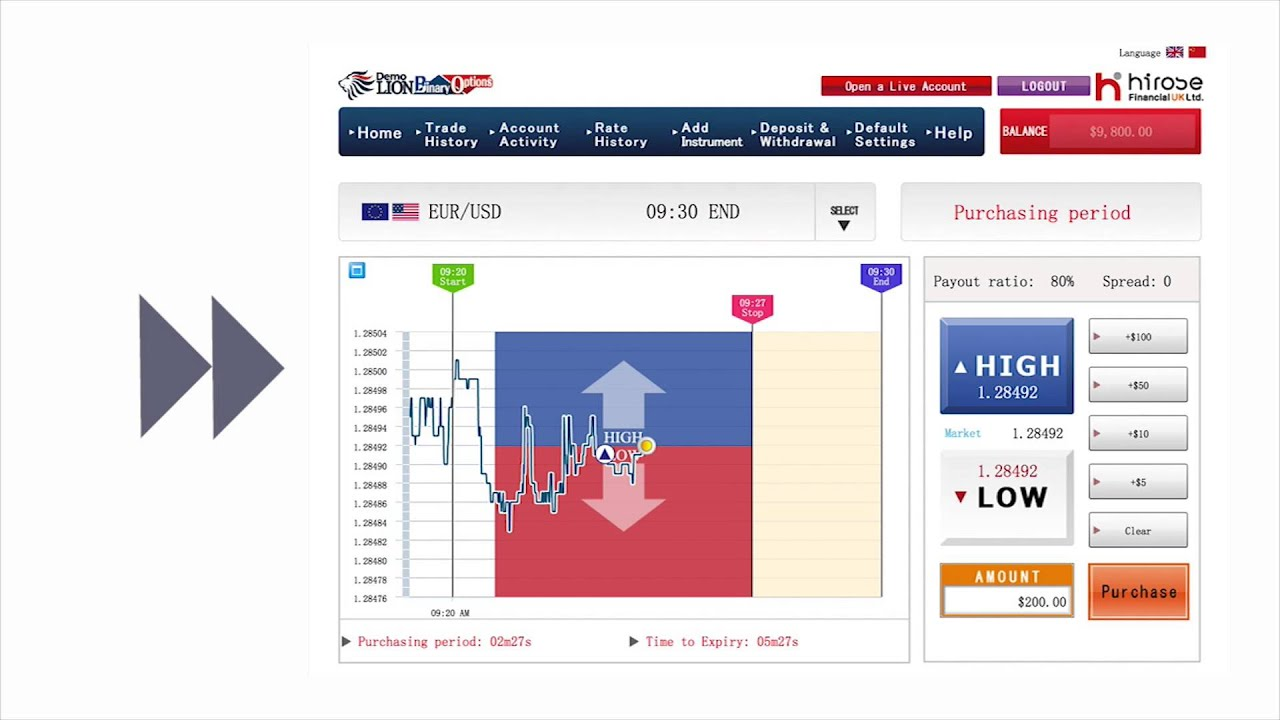 Forex scalping indicators hints