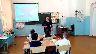 Видеоурок по предмету  Окружающий мир в 1 классе по теме