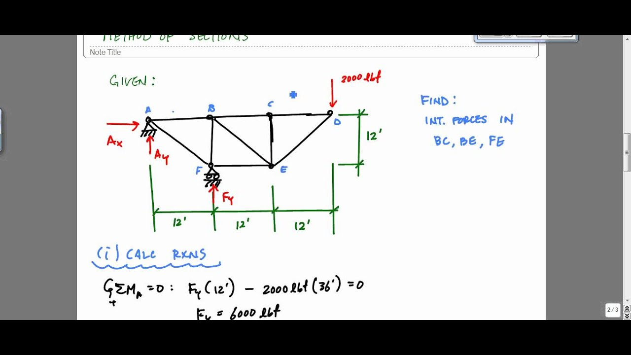 Method Of Sections For Truss Analysis Example 2 Statics