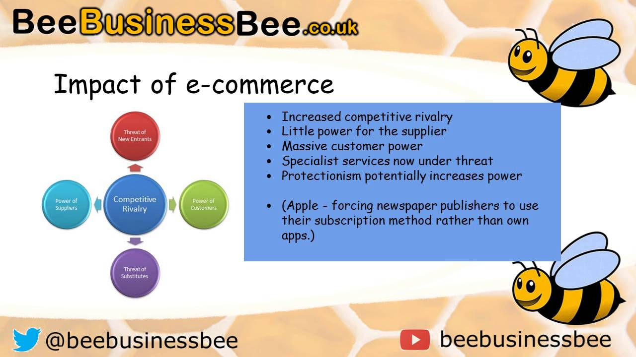 BUSS4 Technological Change: E Commerce AQA Business Exam Video 2016    YouTube