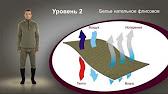 КОСТЮМ (КУРТКА+БРЮКИ) ВОДОНЕПРОНИЦАЕМЫЙ ПРОРЕЗИНЕННЫЙ ЗЕЛЕНЫЙ .