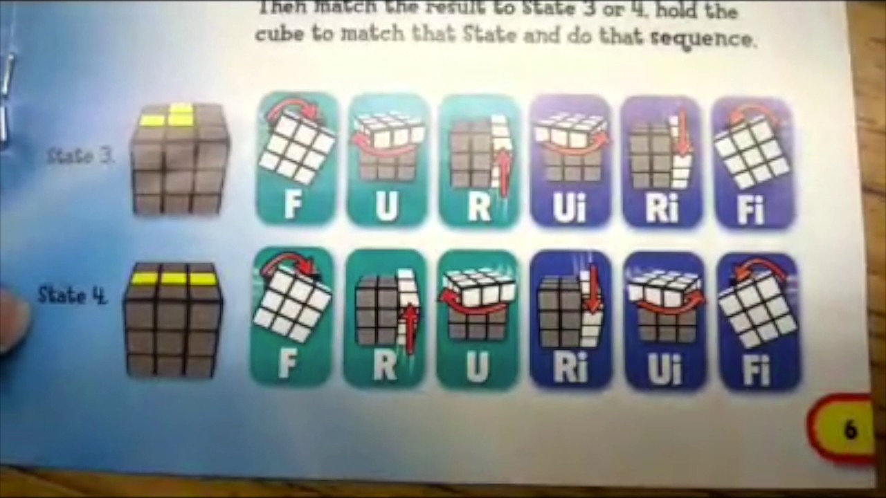 Rubiks Cube Solution You CAN Do The