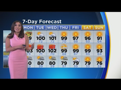 Amber Lee's Weather Forecast (Sept. 1)