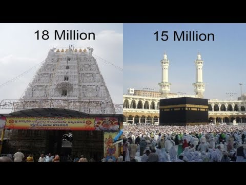 Top 10 Most Visited Religious Places In The World