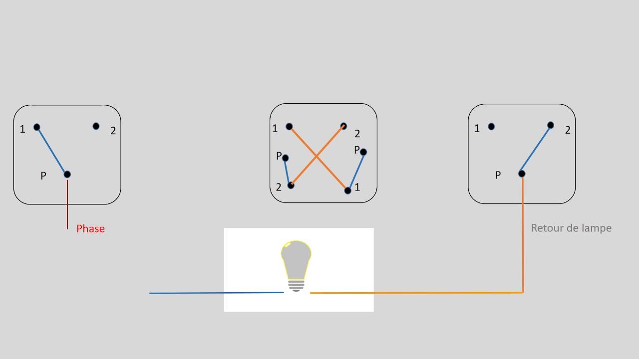 Comment Faire Un Système électrique Va Et Vient By Minute Déco