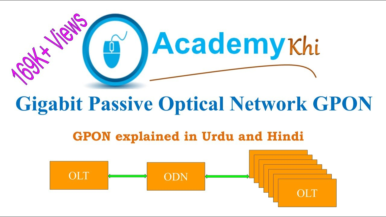 What is GPON Technology? Gigabit passive optical network in Urdu and Hindi