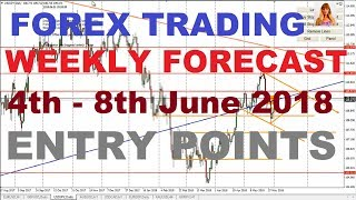 FOREX Trading, WEEKLY ANALYSIS, 4th -8th June, Entry Points, Main Pairs, GOLD, 2018