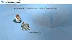 Alcoholic Progression - The Death Spiral Explained