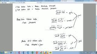 Download Video Ngaji Kitab Jurumiyah Bagian 6 Macam I'rob MP3 3GP MP4