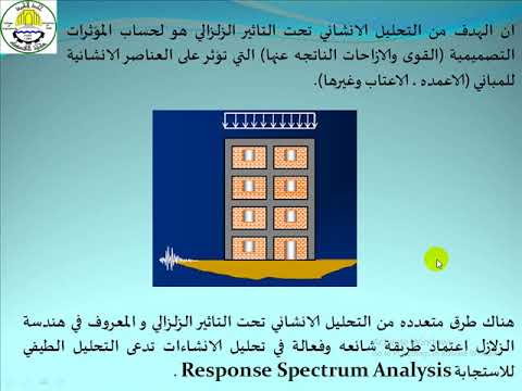 Effect of ambient vibrations on the buildings & their relation to seismic analysis
