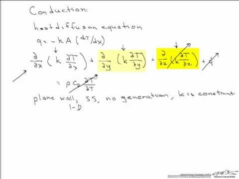 Conduction Equation Derivation