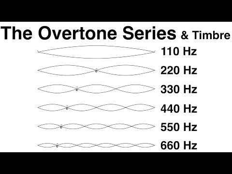 9. The Overtone Series and Timbre