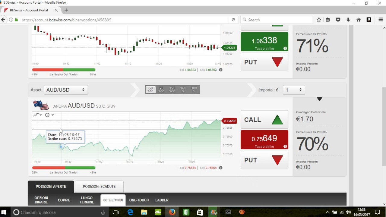 Segnali di trading 24 options
