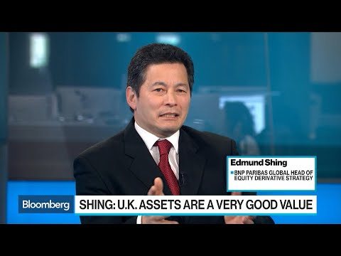 U.K. Equity Market Is World's Most Hated: BNP Paribas' Shing