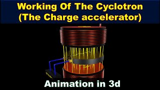 Download Mp3 Principle And Working Of Cyclotron | Class 12 Physics