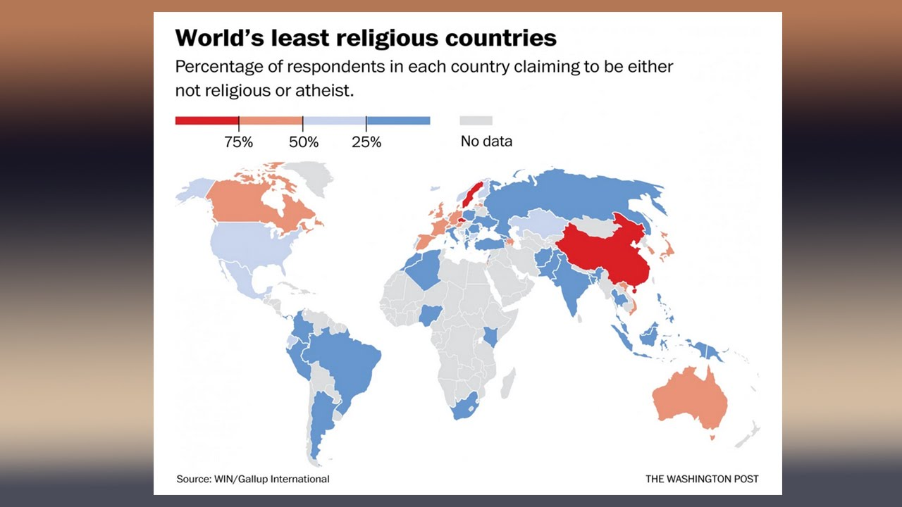 What are your veiws on religion?