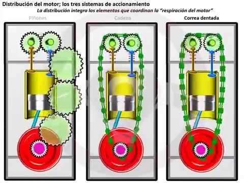 INTRODUCCIÓN A LA TECNOLOGÍA DEL AUTOMÓVIL - Módulo 4 (6/13)