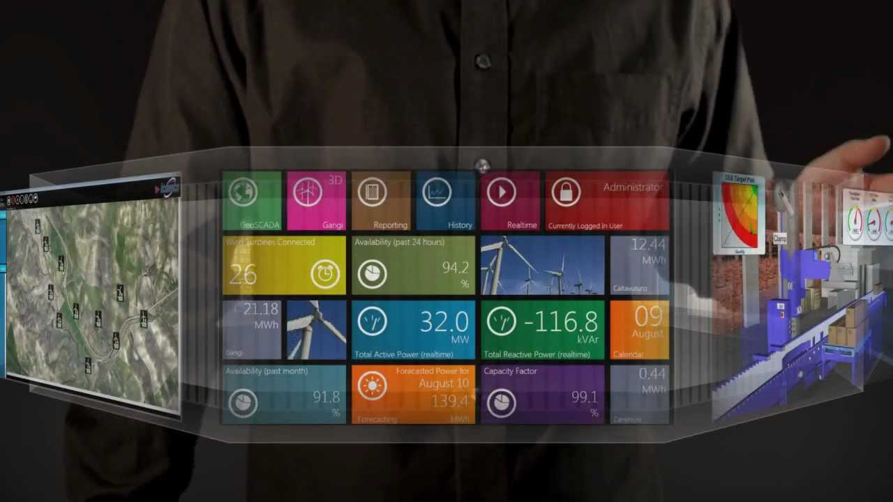 ICONICS HMI/SCADA Software Solutions - Delivering the power of Windows with  GENESIS64
