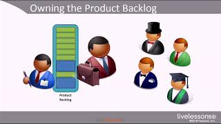 Comment Créer un Scrum Product Backlog