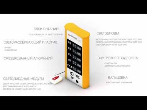 Инструкция по монтажу профнастила