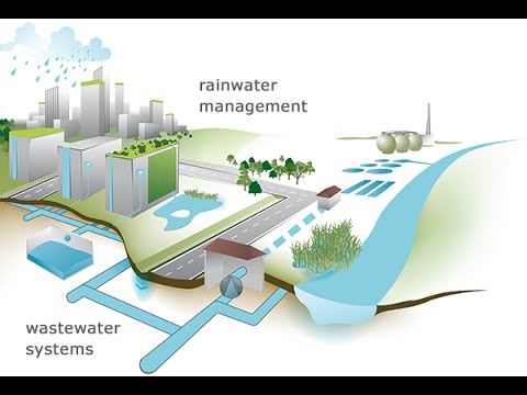 Leed V4 Homes Ss C2 Rainwater Management Part 12 Youtube
