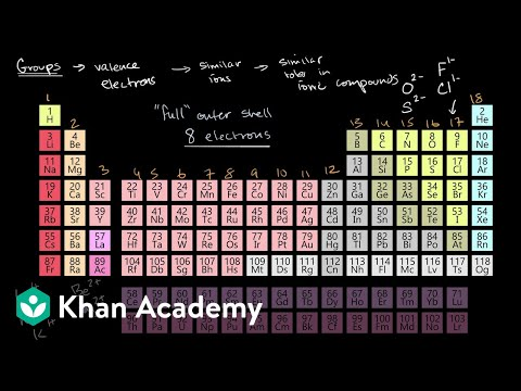 Valence Electrons And Ionic Compounds | AP Chemistry | Khan Academy