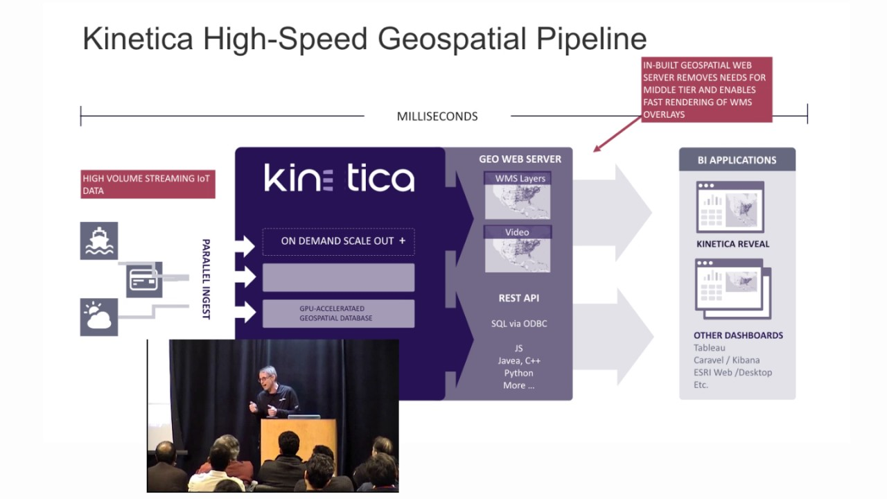 Kinetica's Interactive Location-Based Analytics / Geospatial Capabilities