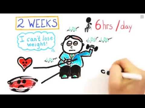 Классный час на тему Здоровый образ жизни 1 класс