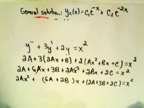 Method of Undetermined Coefficients - Part 2