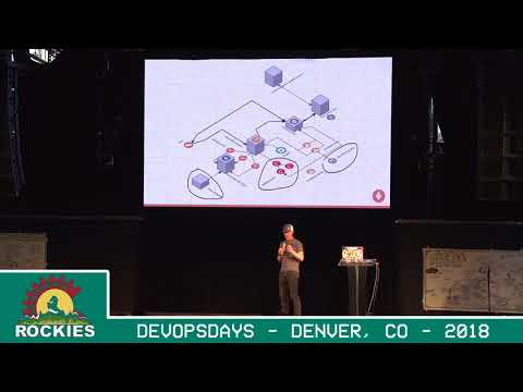 Beau Christensen - Going Multi-Master: Making Practical Decisions When Building Distributed Systems