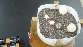 Buoyancy of Sand demonstration-- Archimedes principle ///  Homemade Science with Bruce Yeany