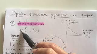 01 Дробно линейная функция асимптота