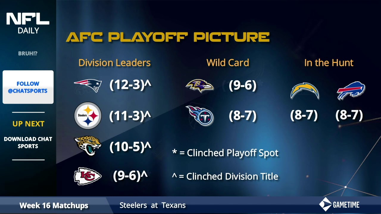 Nfl Playoff Picture What Teams Are Still Alive In The Nfc ...