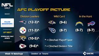 NFL Playoff Picture: What Teams Are Still Alive In The NFC And AFC Playoff Picture Stands