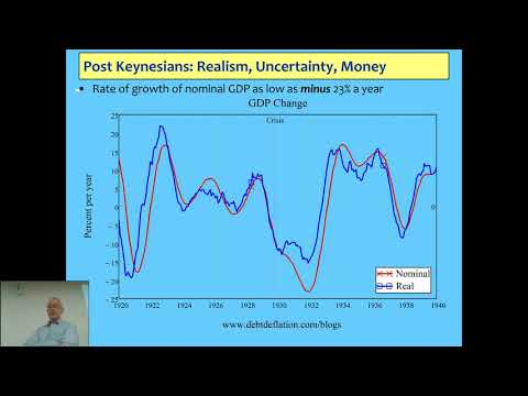 Kingston University Becoming an Economist Lecture 04: The Post Keynesians
