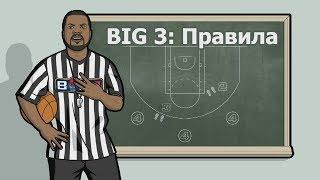 видео Какие правила игры в баскетбол?