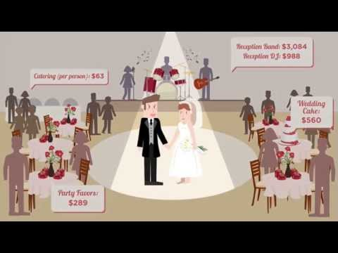 how-much-does-a-wedding-cost?