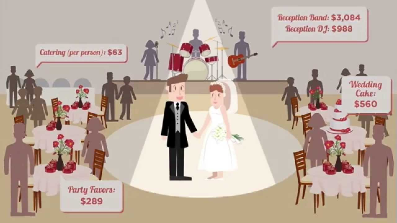 How much does a wedding cost youtube for How much will a wedding cost