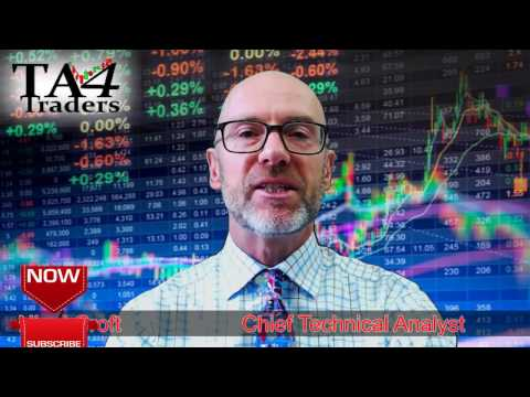 Technical Analysis on the CAC Index and AEX Index - 7th April